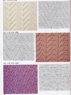 knit stitch patterns to make from diagrams; no written instructions; many choices.