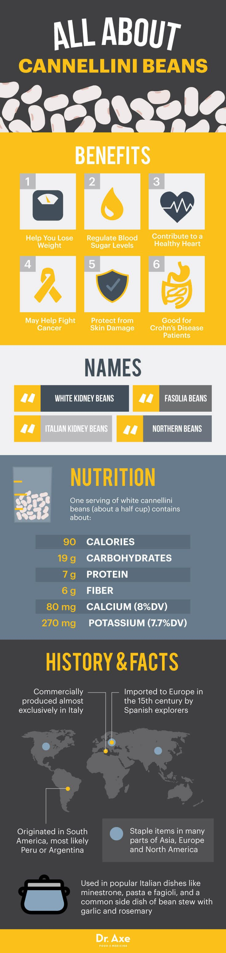 All about cannellini beans - Dr. Axe http://www.DrAxe.com #health #holistic #natural