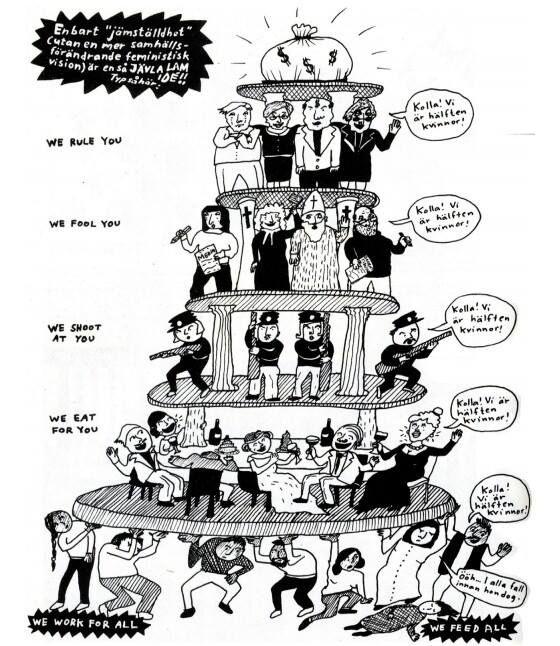 liv strömquist feminism