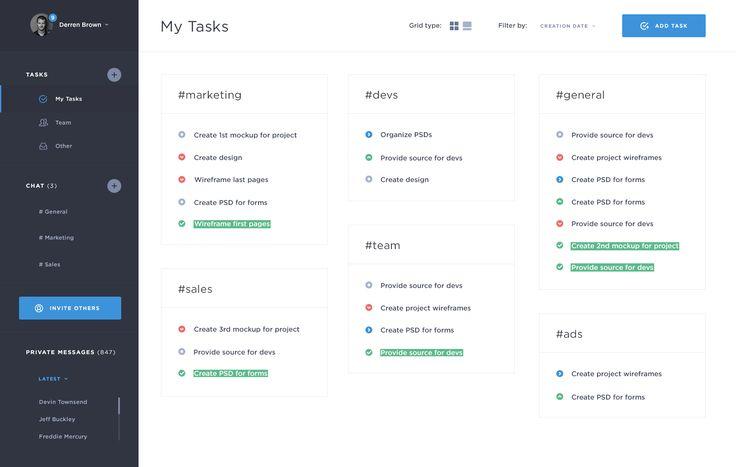 1. doiq my tasks page