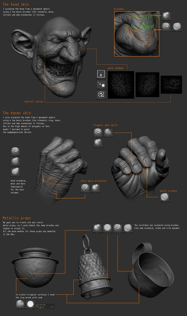 Character Design Zbrush Tutorial : Pin by chris carraway on zbrush pinterest
