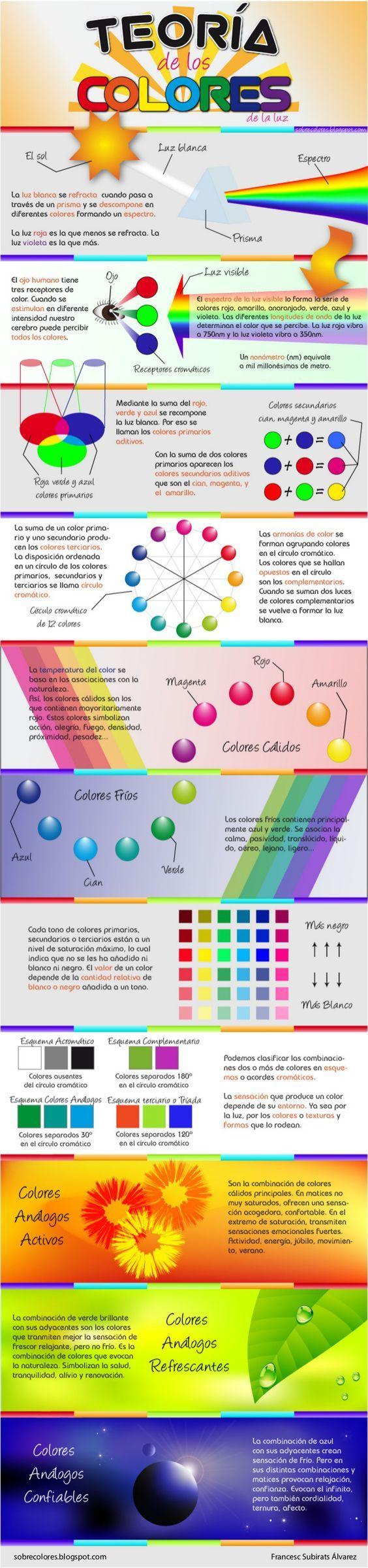 Teoría de los colores de la luz #infografia: