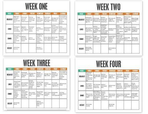 image result for carb cycling meal plan female  carb