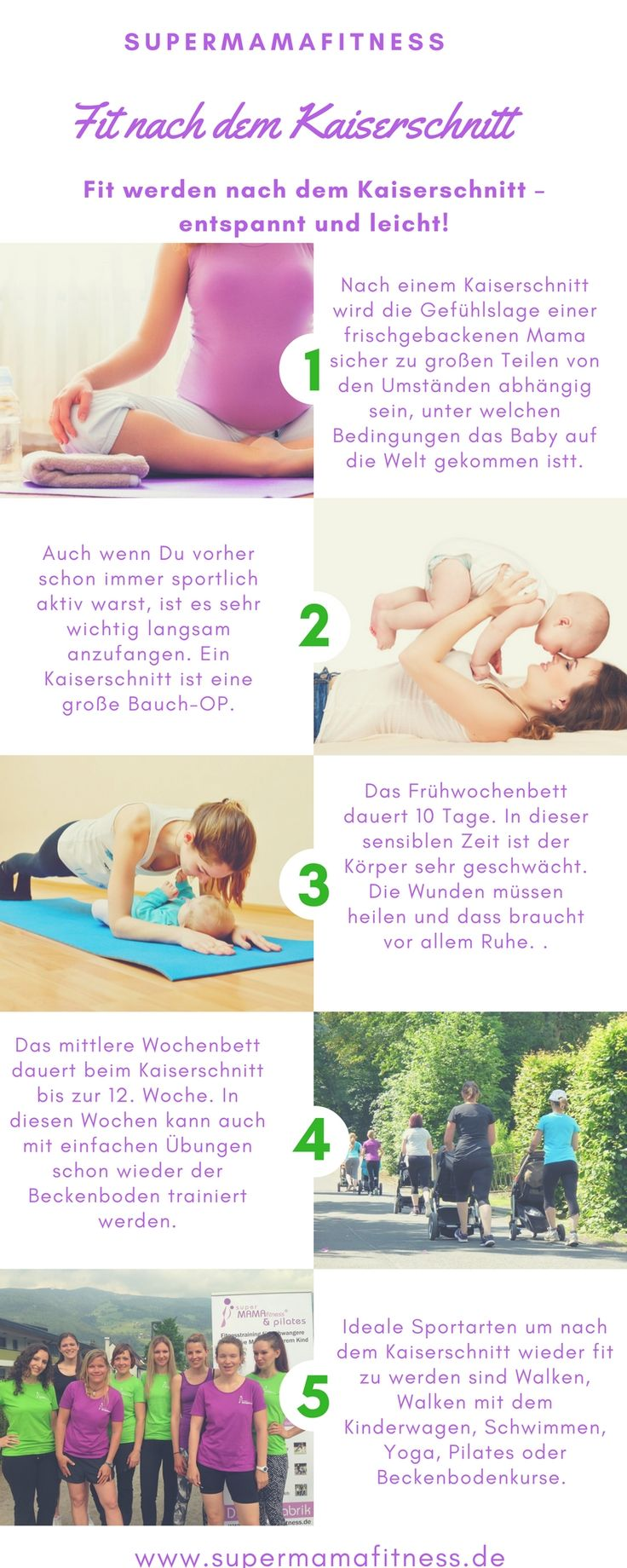 Fit nach dem Kaiserschnitt (Fitness Motivation Antes Y Despues)