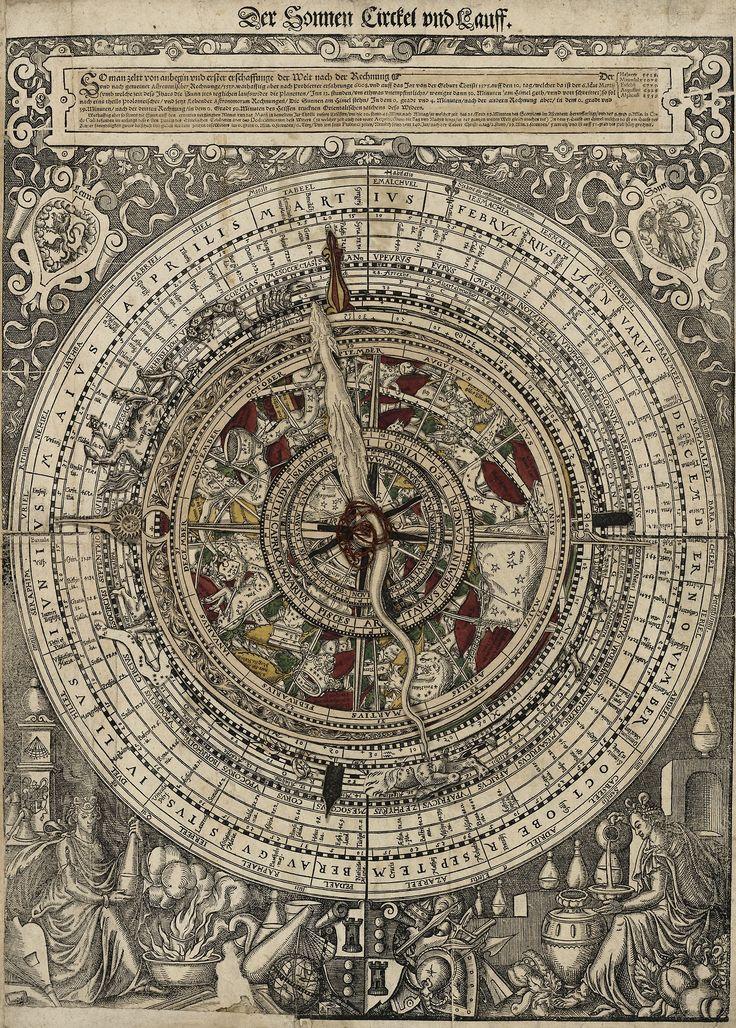 ancient astronomy symbols - 736×1028