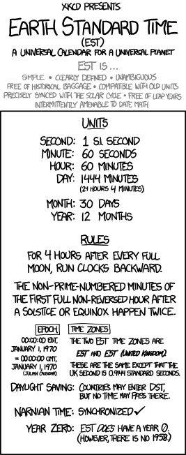 Earth Standard Time, Via XKCD.COM