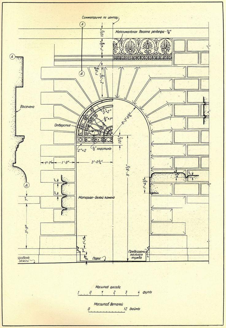 Рим. Дворец Оссоли. Двери и порталы в итальянской архитектуре