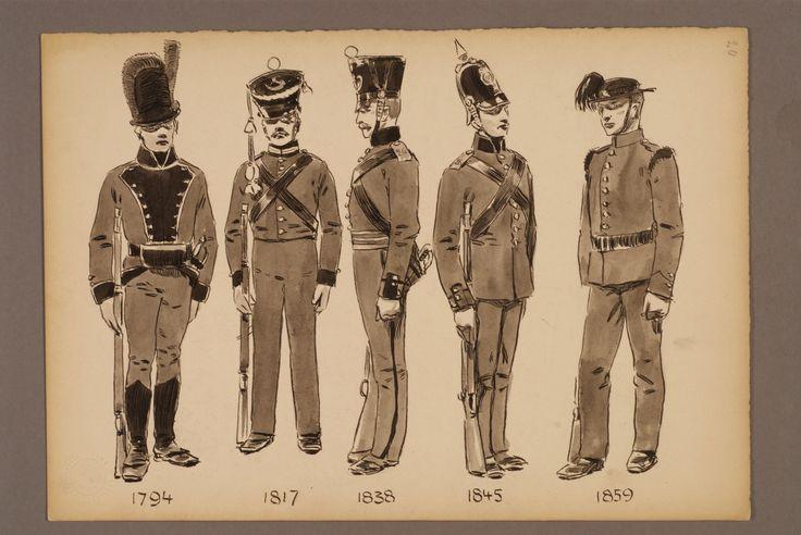 Värmlands rangers 1794-1859 by Einar von Strokirch