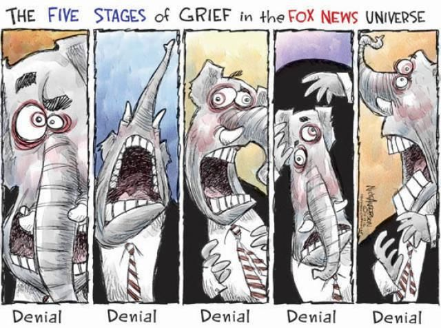 Political Cartoons of the Week: Fox News's Five Stages of Grief