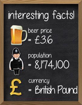 #London #UK #InterestingFacts #Travel