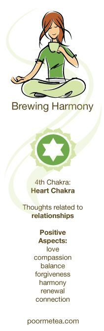 Divine Spark: Brewing Harmony ~ 4th (#Heart) #Chakra.