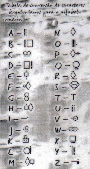 Kryptonian alphabet for puzzle caches.