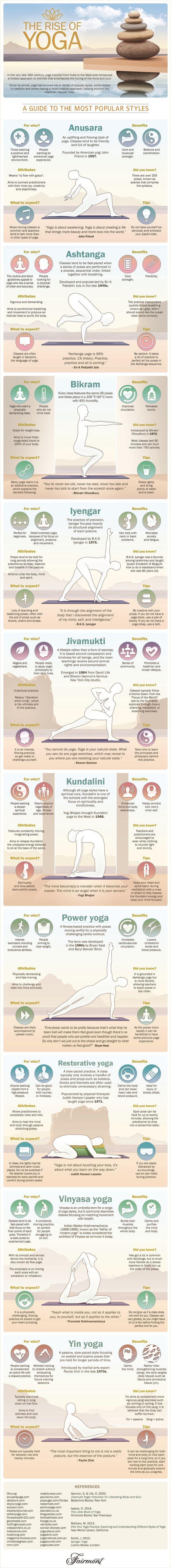 Bikram, Ashtanga, power yoga and Anusara explained.