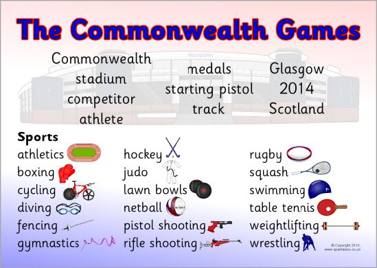 Commonwealth Games word mat (SB10473) - SparkleBox