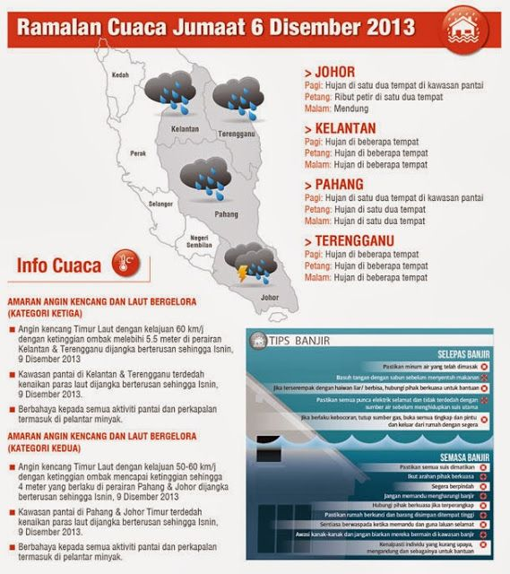 Terkini : Ramalan cuaca buat 4 negeri, Johor Kelantan Terengganu dan Pahang