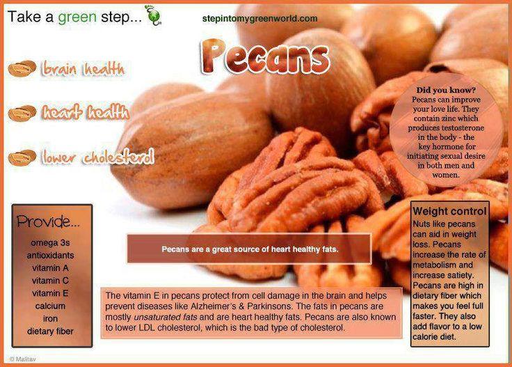 Health Benefits of Pecans