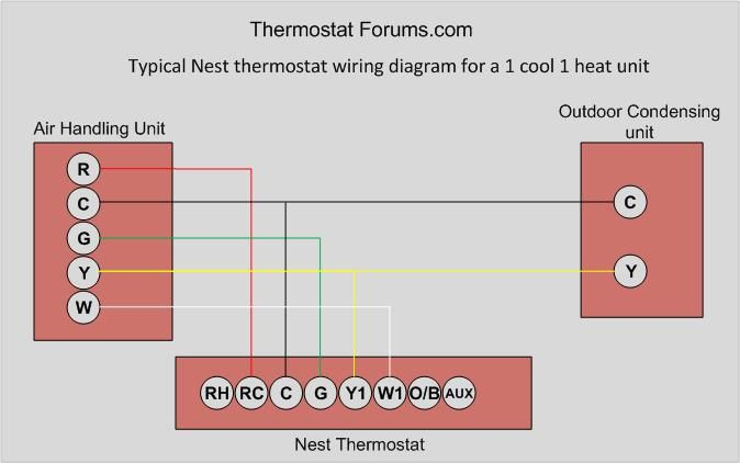 condenser thermostat wiring condenser image wiring thermostatforums com showth php 118 common wire on condenser thermostat wiring