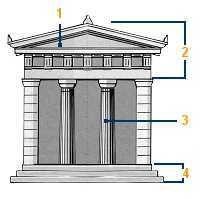 Schematische tekening griekse tempel grieken romeinen for Trap tekenen plattegrond