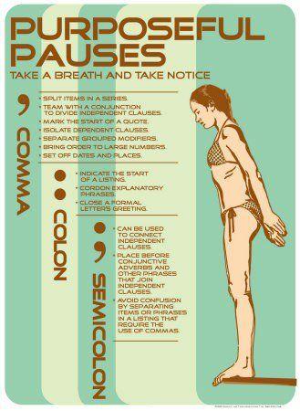 """""""Purposeful Pauses"""" - when to use a comma, colon, and semicolon"""