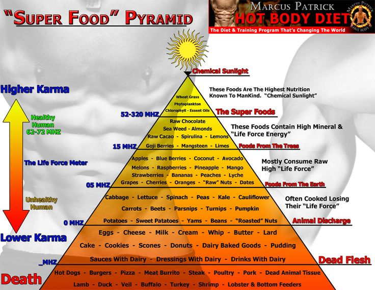 This chart actually lists the electromagnetic energy in ...