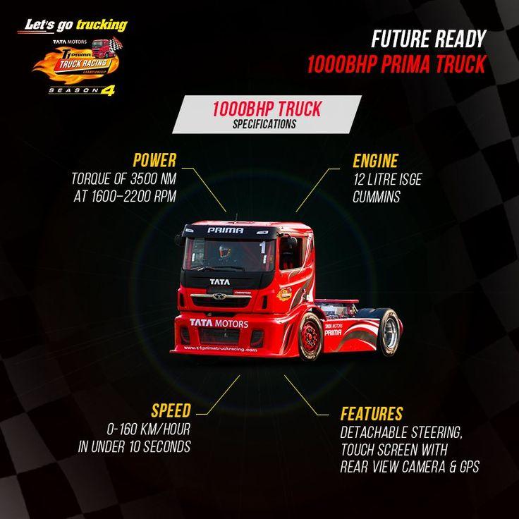 T1Prima Truck Racing (@T1PrimaRacing) | Twitter