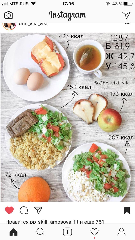 Недорогая диета рацион