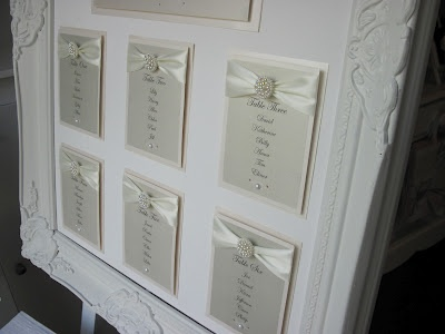 Tableau placement des invités