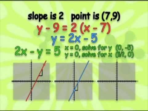 Point slope form worksheet doc