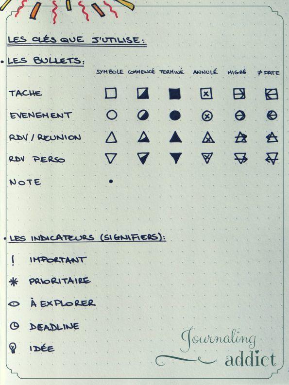 my keys bullet journal…