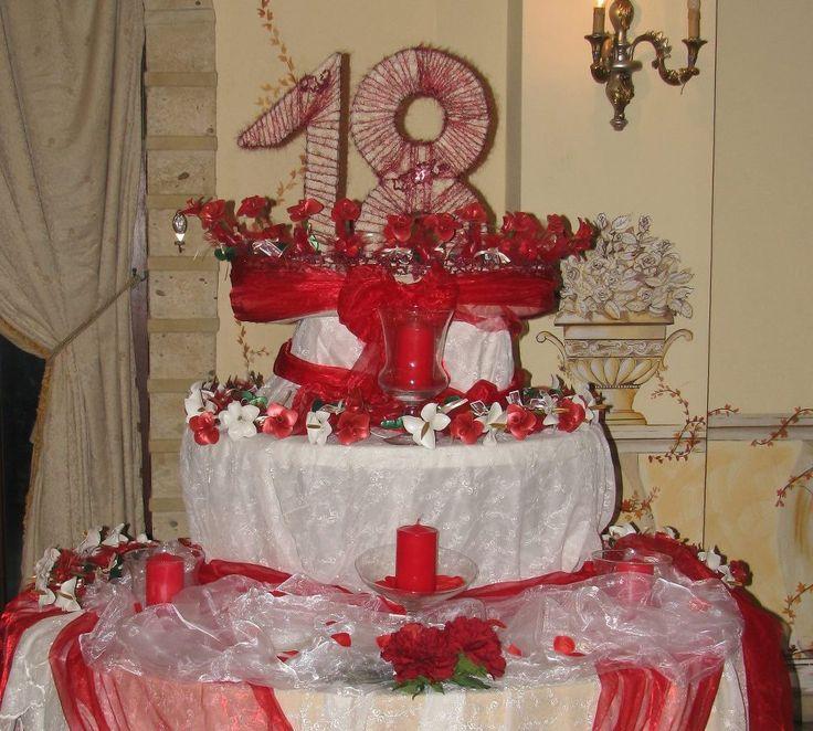 Addobbo tavolo bomboniere addobbi 18 pinterest - Addobbi tavoli per 18 anni ...