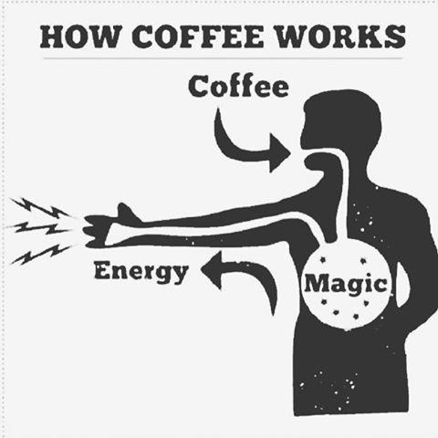 Yes, it's magic. Black Rifle Coffee Company