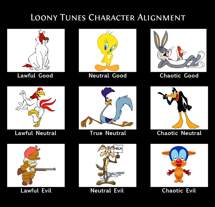 Cartoon Characters Starting With A : Warner bros cartoon character d alignments funny stuff