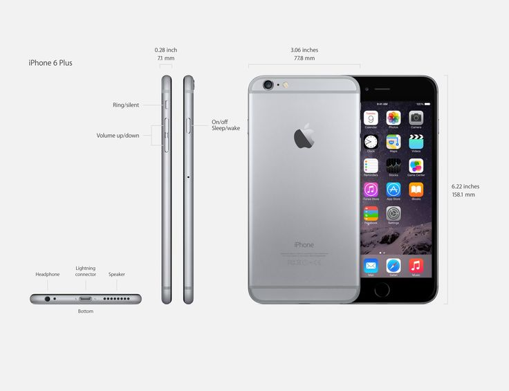 iphone 6 plus apple store iphone 6 pre order the new iphone 6 and iphone 6 plus 17547