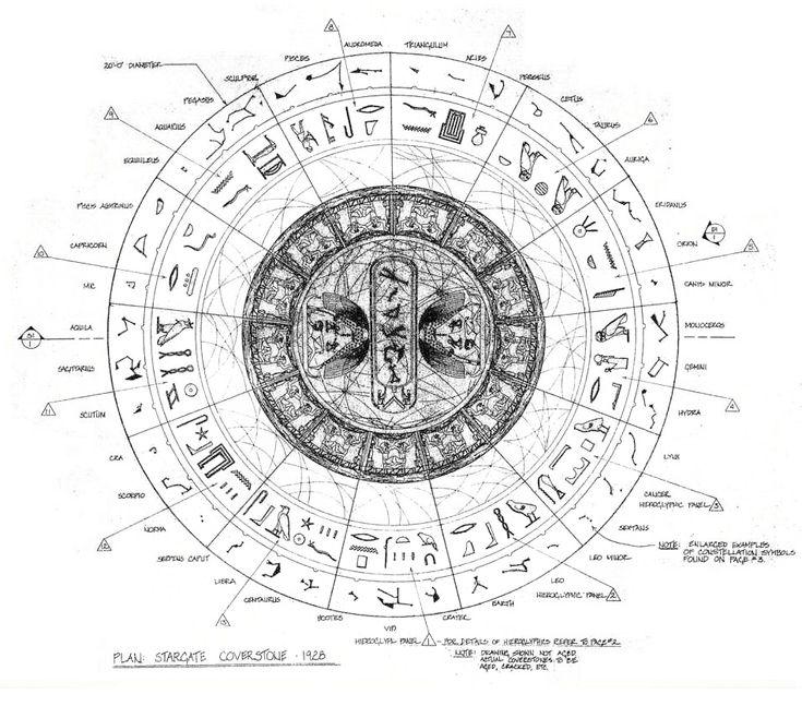 stargate universe destiny blueprints