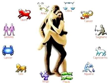 Marriage Horoscope Match - Finding a true love partner is very important work to ensure good and prosperous life. It is highly advisable to get horoscope matched of both partners before entering into a relationship. This is to ensure you don't experiences relationship problems in future. READ MORE - http://www.astrologyformarriage.com/marriage-horoscope-match/#