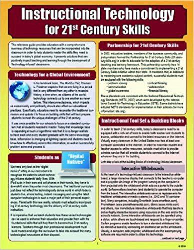 Instructional Technology for 21st Century Skills