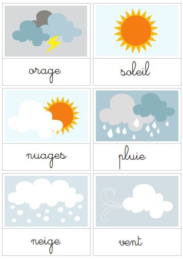 French Weather Vocabulary Cards. Cartes de nomenclature sur la météo