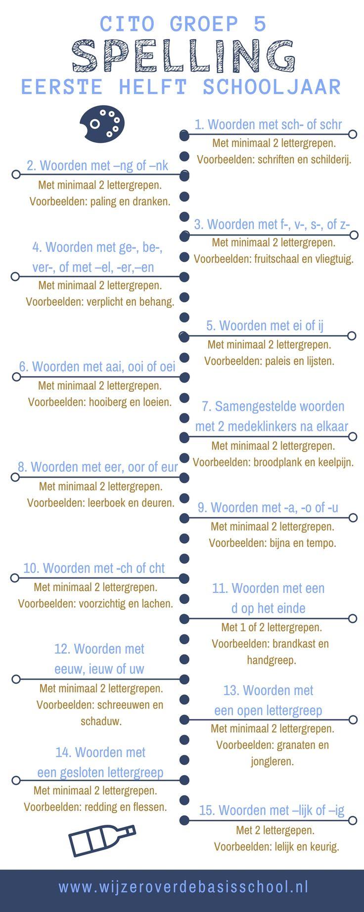 Spelling categorieen M5