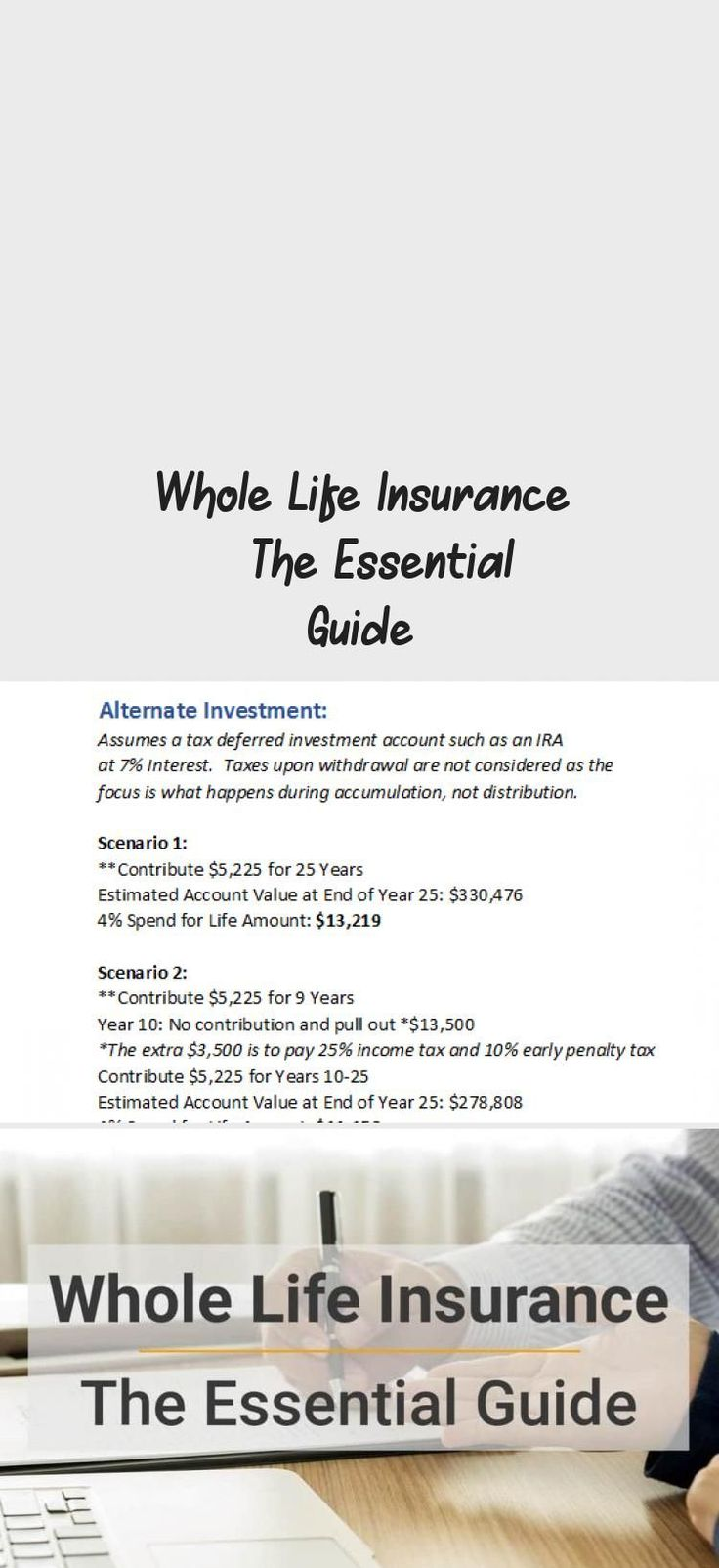 Whole Life Insurance Surpasses Term Life Although It Causes Most