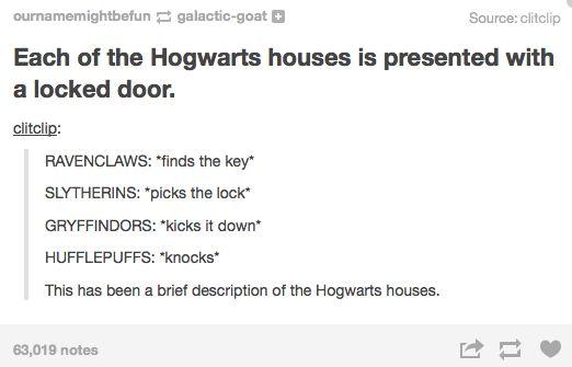 Hogwarts houses  The D...