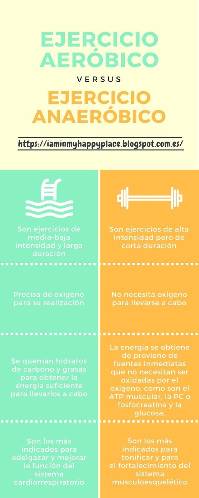 sistema de entrenamiento aerobico