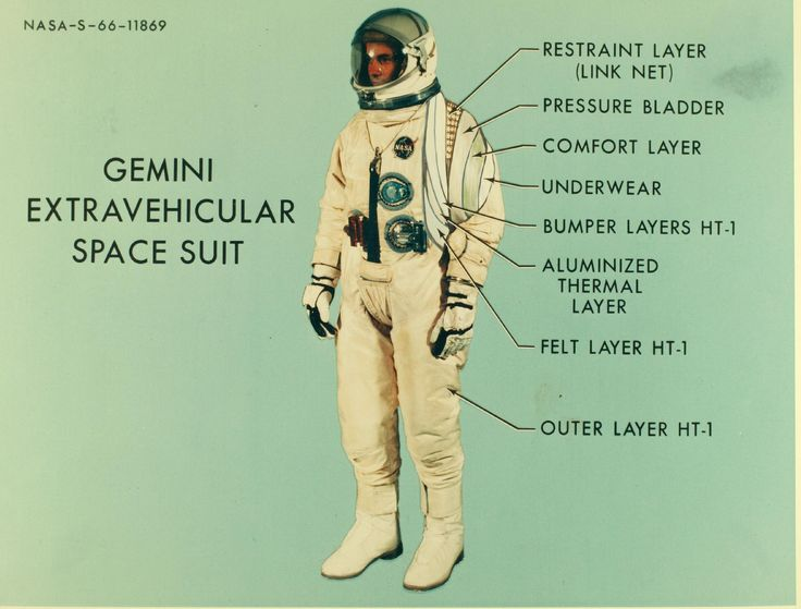 The 245 Best Space Images On Pinterest Space Costumes Space Suits