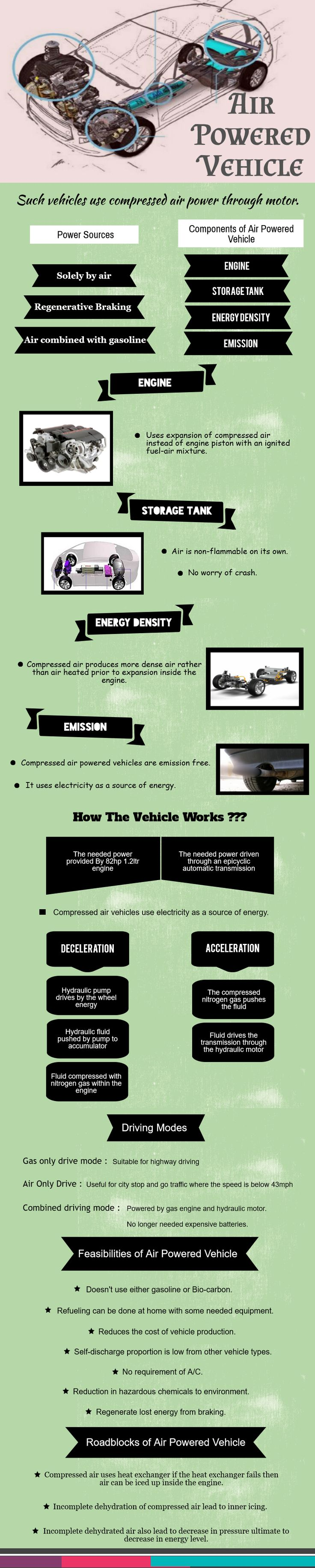 Air powered vehicles use compressed air power through motor instead of engine piston with an ignited fuel-air mixture. It has several advantages over the different gasoline vehicles. Learn here how this vehicle works and what are its advantages and drawbacks.