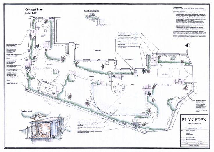 Garden Design Concept Plan Drawing for Garden in Ireland