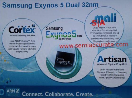 Samsung Exynos 5 Dual, doble núcleo ARM Cortex-A15 y GPU Mali T-604 http://www.xataka.com/p/89548