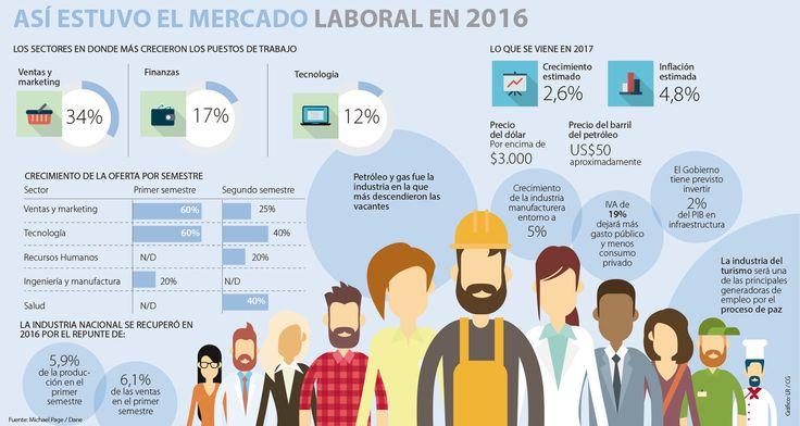 El turismo será el que creará más empleos este año