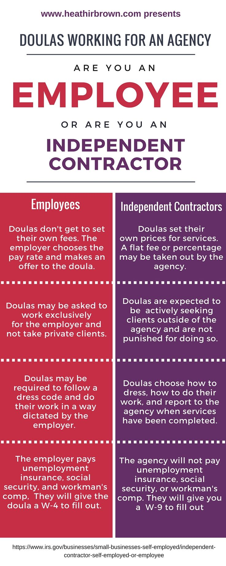 IRAC Exercise: Employee or Independent Contractor?