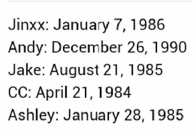 BVB band member birthdays. CC is the oldest , then Ashley and Jake, Jinxx and Andy is youngest