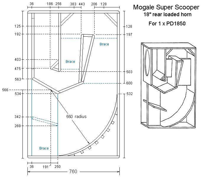 Mogale Super Scooper