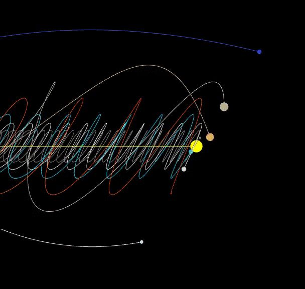 How our Solar System travels through the galaxy, gif